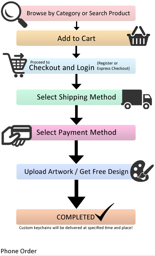How To Order Online?